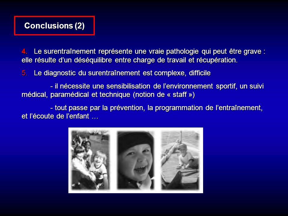 Conclusions (2) 4.Le surentraînement représente une vraie pathologie qui peut être grave : elle résulte dun déséquilibre entre charge de travail et récupération.