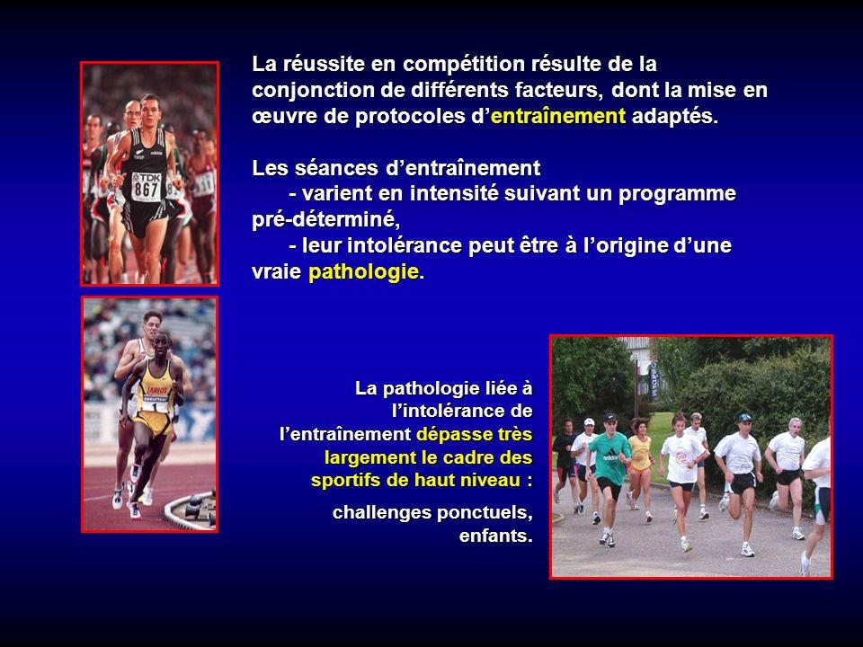 La réussite en compétition résulte de la conjonction de différents facteurs, dont la mise en œuvre de protocoles dentraînement adaptés.