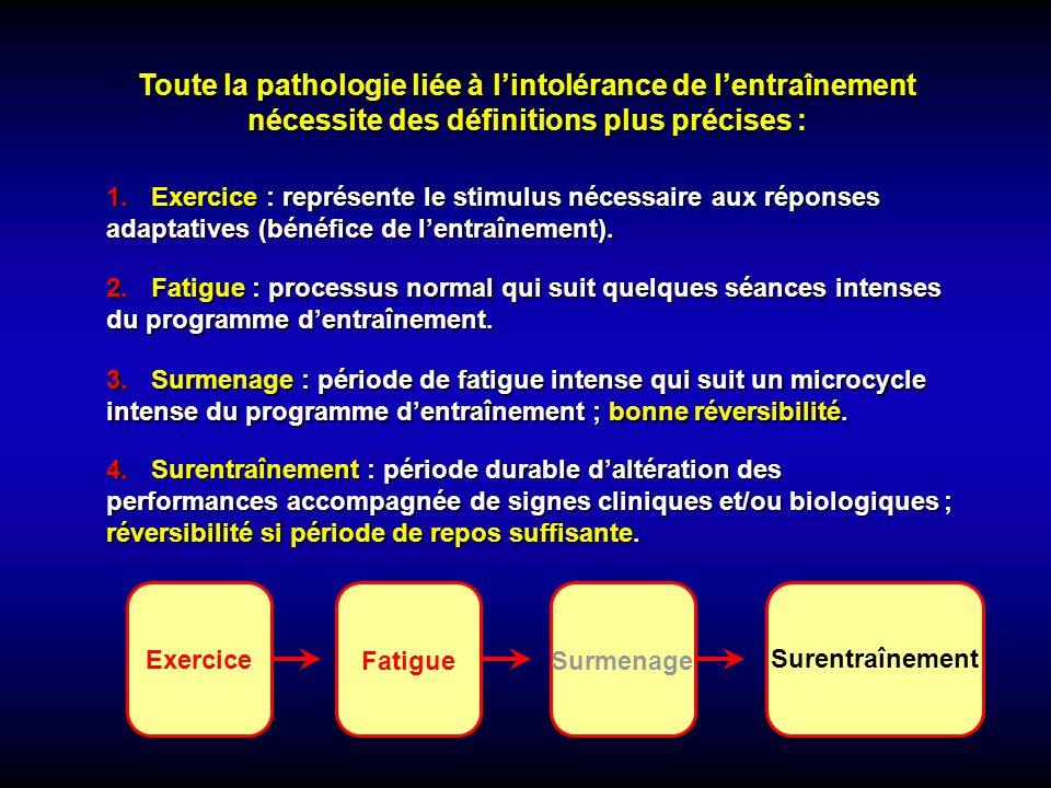 Toute la pathologie liée à lintolérance de lentraînement nécessite des définitions plus précises : 1.