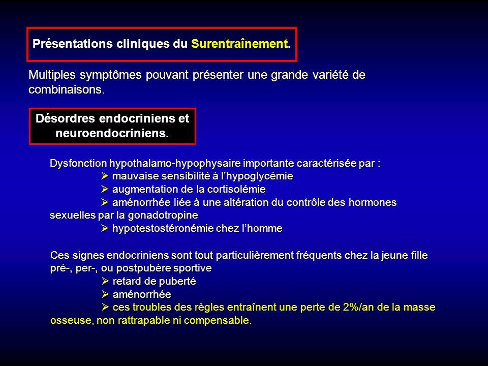 Multiples symptômes pouvant présenter une grande variété de combinaisons.