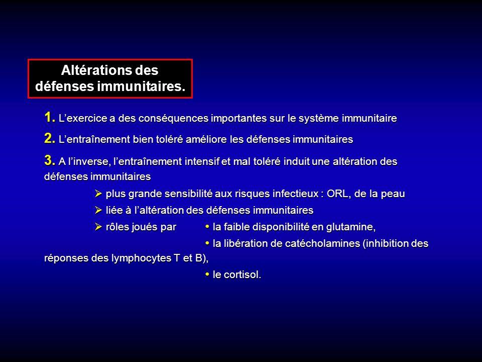 Altérations des défenses immunitaires.1.