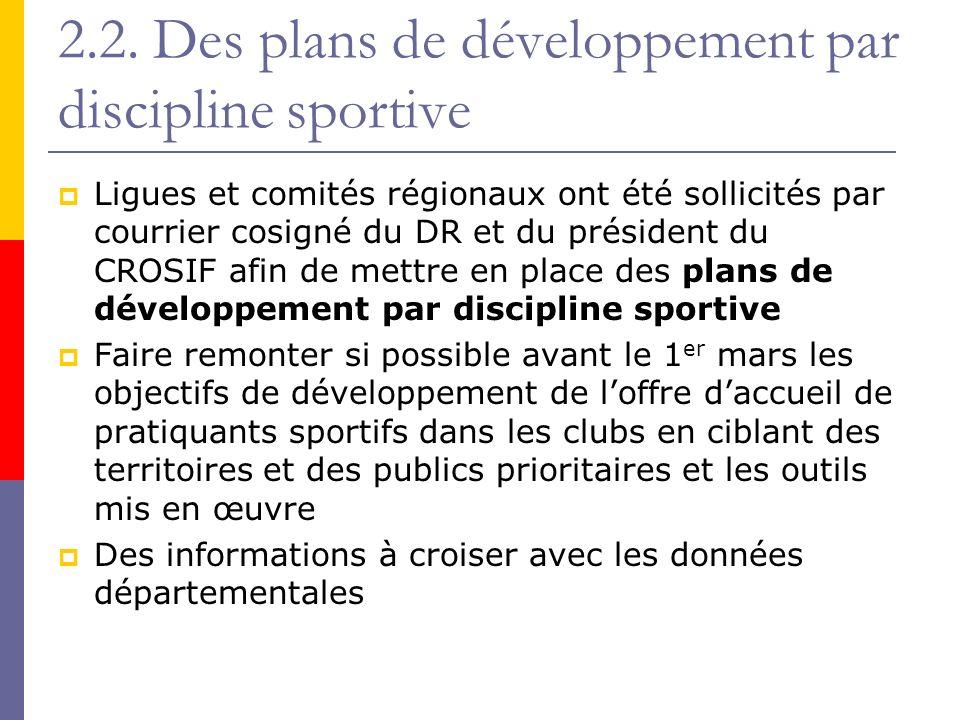 2.2. Des plans de développement par discipline sportive Ligues et comités régionaux ont été sollicités par courrier cosigné du DR et du président du C