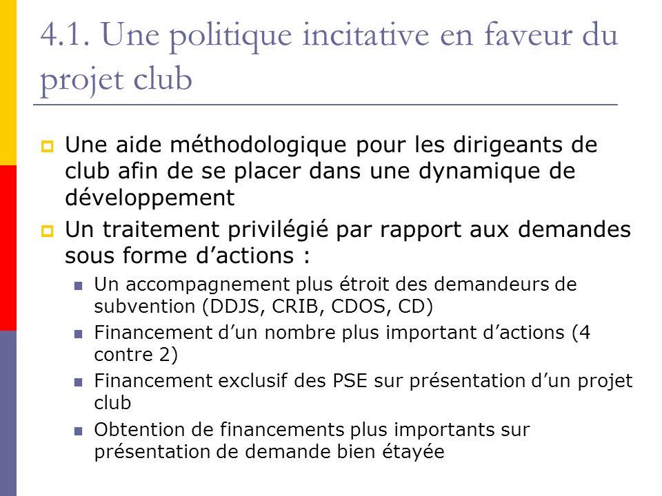 4.1. Une politique incitative en faveur du projet club Une aide méthodologique pour les dirigeants de club afin de se placer dans une dynamique de dév