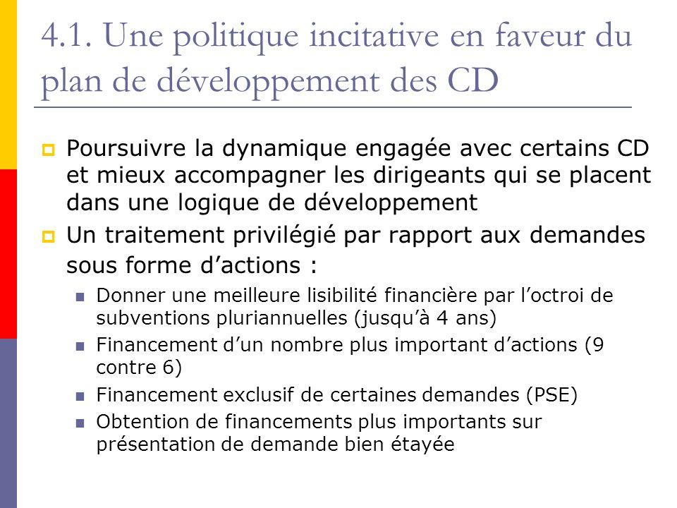 4.1. Une politique incitative en faveur du plan de développement des CD Poursuivre la dynamique engagée avec certains CD et mieux accompagner les diri