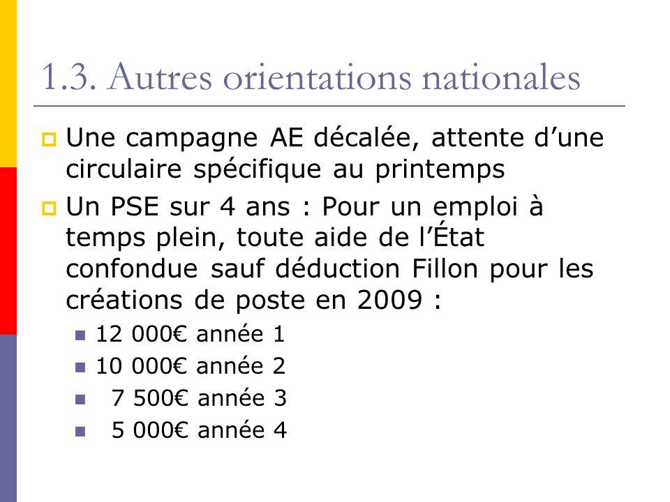 1.3. Autres orientations nationales Une campagne AE décalée, attente dune circulaire spécifique au printemps Un PSE sur 4 ans : Pour un emploi à temps