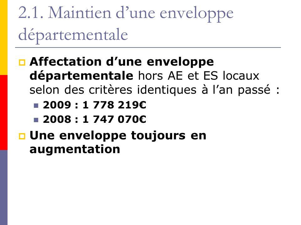2.1. Maintien dune enveloppe départementale Affectation dune enveloppe départementale hors AE et ES locaux selon des critères identiques à lan passé :