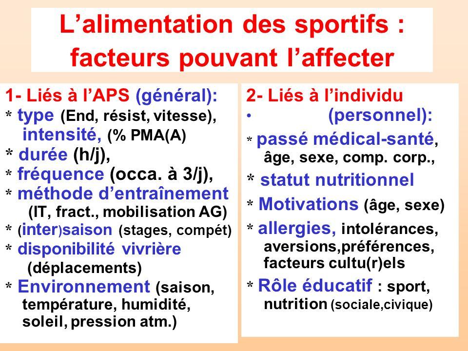 Lalimentation des sportifs : facteurs pouvant laffecter 1- Liés à lAPS (général): * type (End, résist, vitesse), intensité, (% PMA(A) * durée (h/j), *