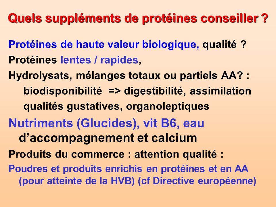 Quels suppléments de protéines conseiller ? Protéines de haute valeur biologique, qualité ? Protéines lentes / rapides, Hydrolysats, mélanges totaux o