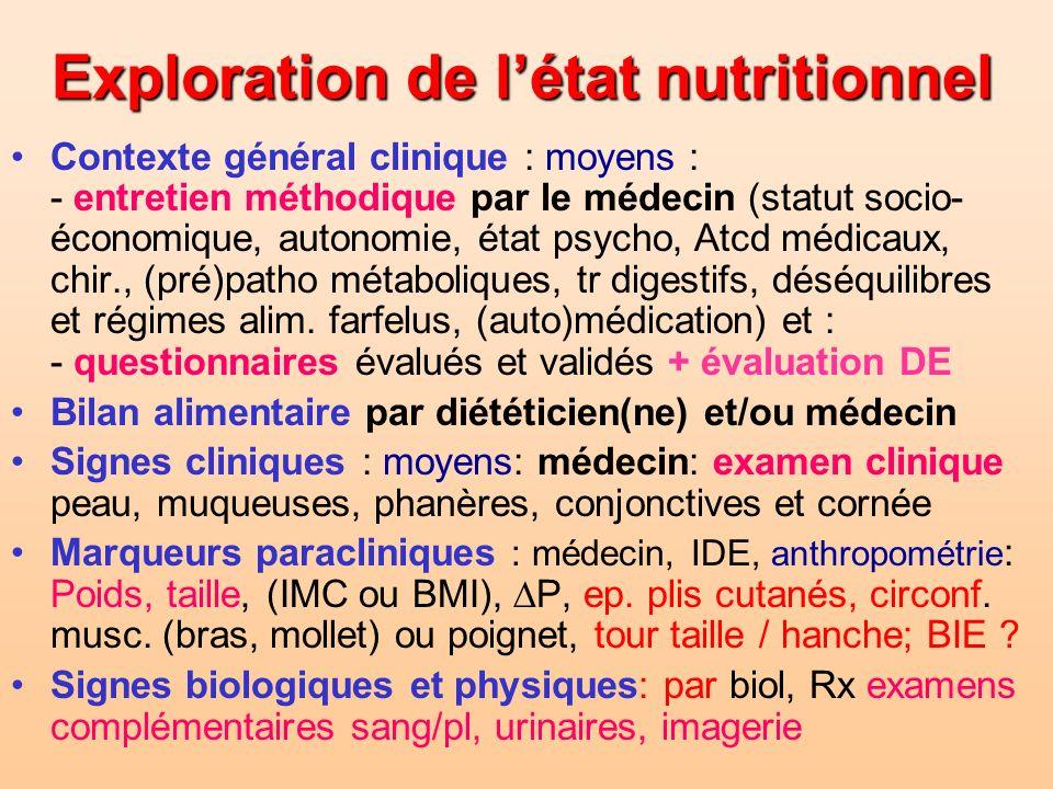 Exploration de létat nutritionnel Contexte général clinique : moyens : - entretien méthodique par le médecin (statut socio- économique, autonomie, éta
