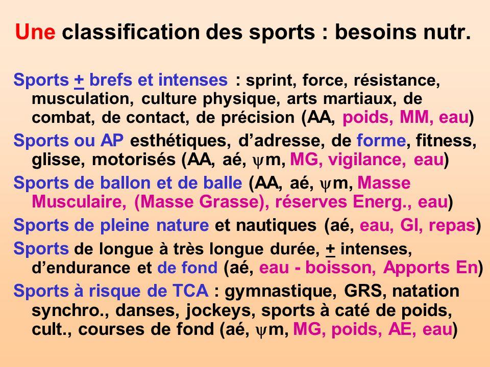 Une classification des sports : besoins nutr. Sports + brefs et intenses : sprint, force, résistance, musculation, culture physique, arts martiaux, de