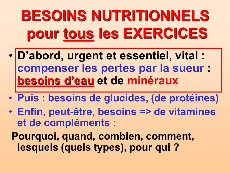 BESOINS NUTRITIONNELS pour tous les EXERCICES besoins deauDabord, urgent et essentiel, vital : compenser les pertes par la sueur : besoins deau et de