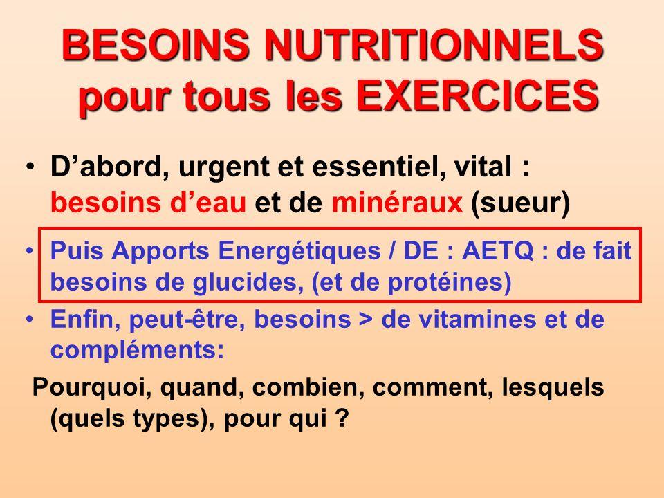 BESOINS NUTRITIONNELS pour tous les EXERCICES Dabord, urgent et essentiel, vital : besoins deau et de minéraux (sueur) Puis Apports Energétiques / DE