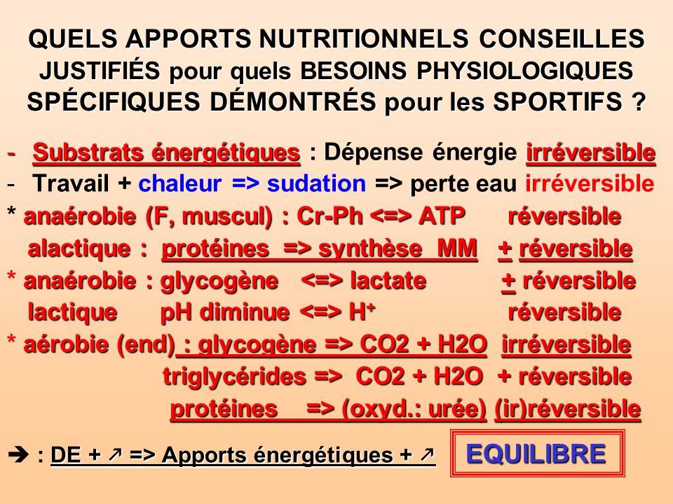 QUELS APPORTS NUTRITIONNELS CONSEILLES JUSTIFIÉS pour quels BESOINS PHYSIOLOGIQUES SPÉCIFIQUES DÉMONTRÉS pour les SPORTIFS ? -Substrats énergétiquesir