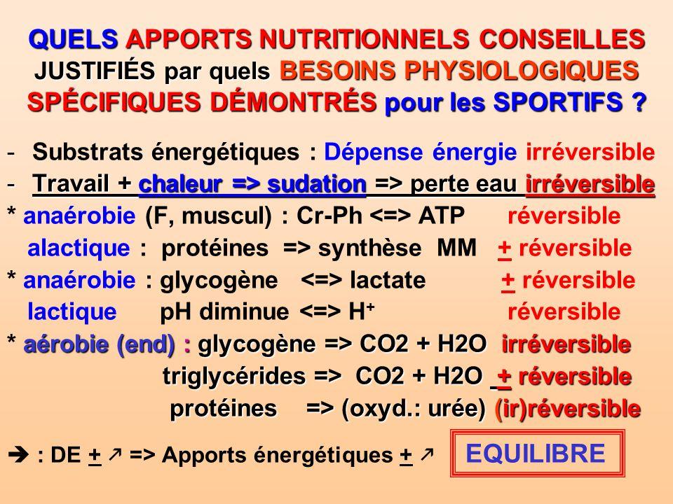 QUELS APPORTS NUTRITIONNELS CONSEILLES JUSTIFIÉS par quels BESOINS PHYSIOLOGIQUES SPÉCIFIQUES DÉMONTRÉS pour les SPORTIFS ? -Substrats énergétiques :