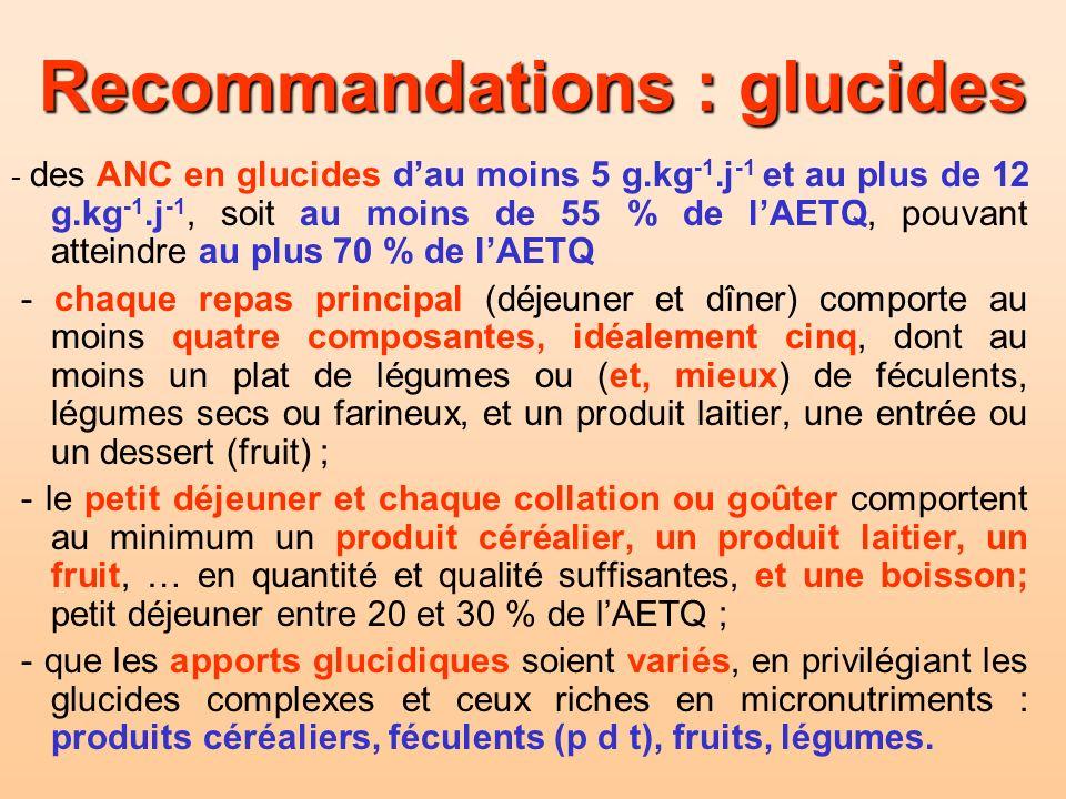 Recommandations : glucides - des ANC en glucides dau moins 5 g.kg -1.j -1 et au plus de 12 g.kg -1.j -1, soit au moins de 55 % de lAETQ, pouvant attei
