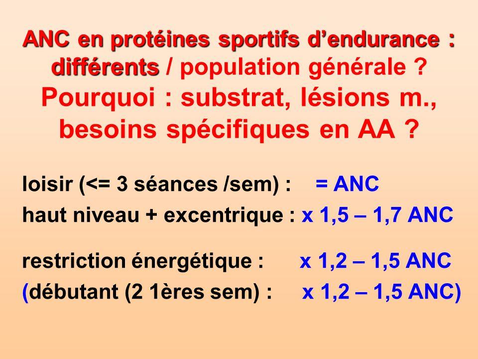 ANC en protéines sportifs dendurance : différents ANC en protéines sportifs dendurance : différents / population générale ? Pourquoi : substrat, lésio