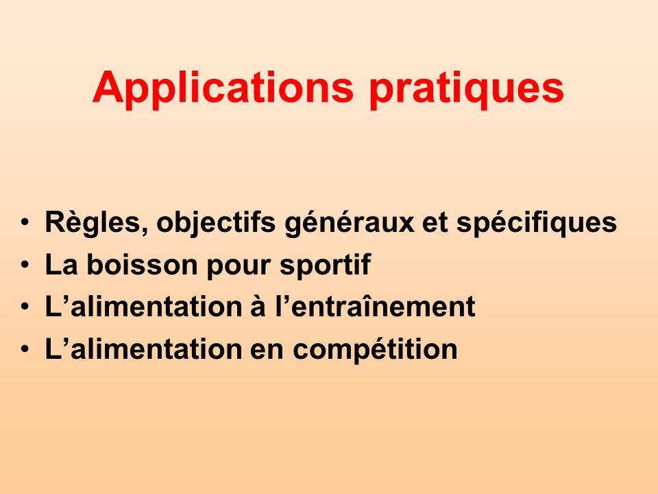 Applications pratiques Règles, objectifs généraux et spécifiques La boisson pour sportif Lalimentation à lentraînement Lalimentation en compétition