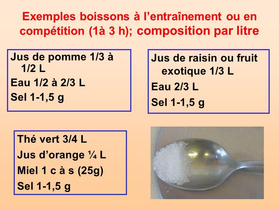 Exemples boissons à lentraînement ou en compétition (1à 3 h); composition par litre Jus de pomme 1/3 à 1/2 L Eau 1/2 à 2/3 L Sel 1-1,5 g Jus de raisin