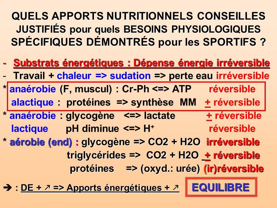 QUELS APPORTS NUTRITIONNELS CONSEILLES JUSTIFIÉS pour quels BESOINS PHYSIOLOGIQUES SPÉCIFIQUES DÉMONTRÉS pour les SPORTIFS ? -Substrats énergétiques :