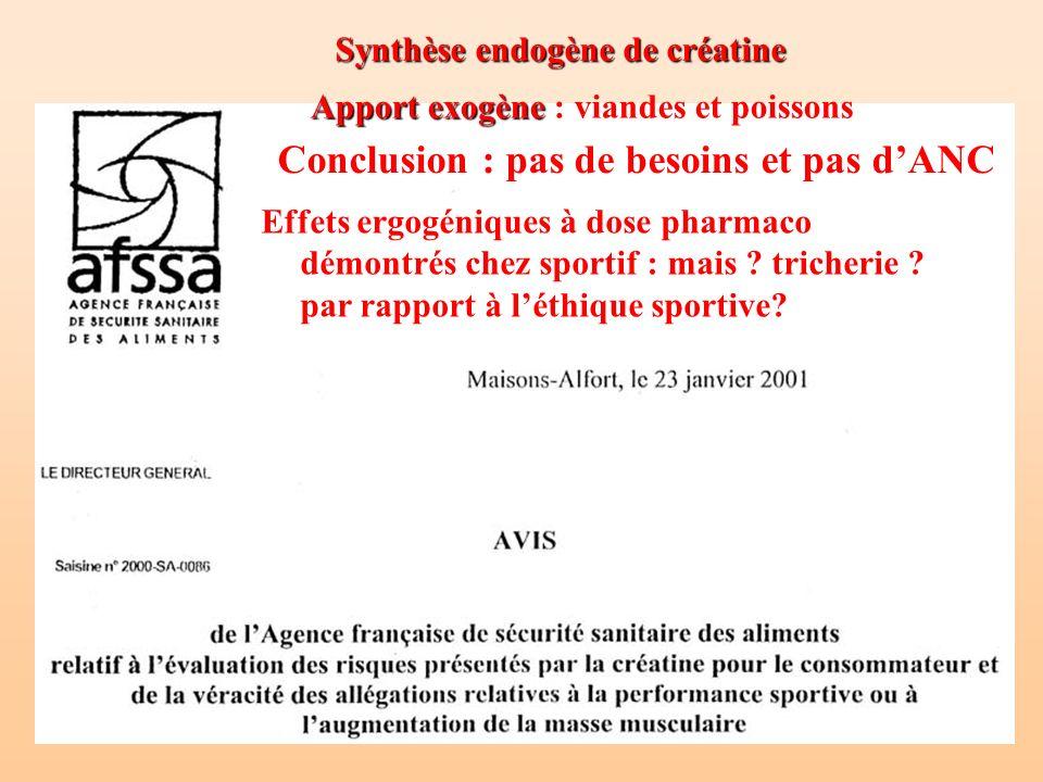 Synthèse endogène de créatine Apport exogène Apport exogène : viandes et poissons Conclusion : pas de besoins et pas dANC Effets ergogéniques à dose p