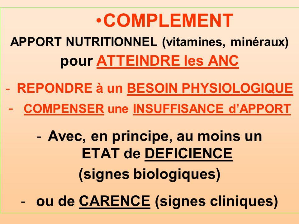 COMPLEMENT APPORT NUTRITIONNEL (vitamines, minéraux) pour ATTEINDRE les ANC -REPONDRE à un BESOIN PHYSIOLOGIQUE - COMPENSER une INSUFFISANCE dAPPORT -