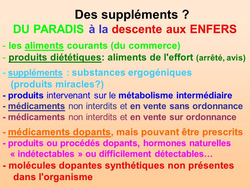 Des suppléments ? DU PARADIS à la descente aux ENFERS - les aliments courants (du commerce) - produits diététiques: aliments de l'effort (arrêté, avis