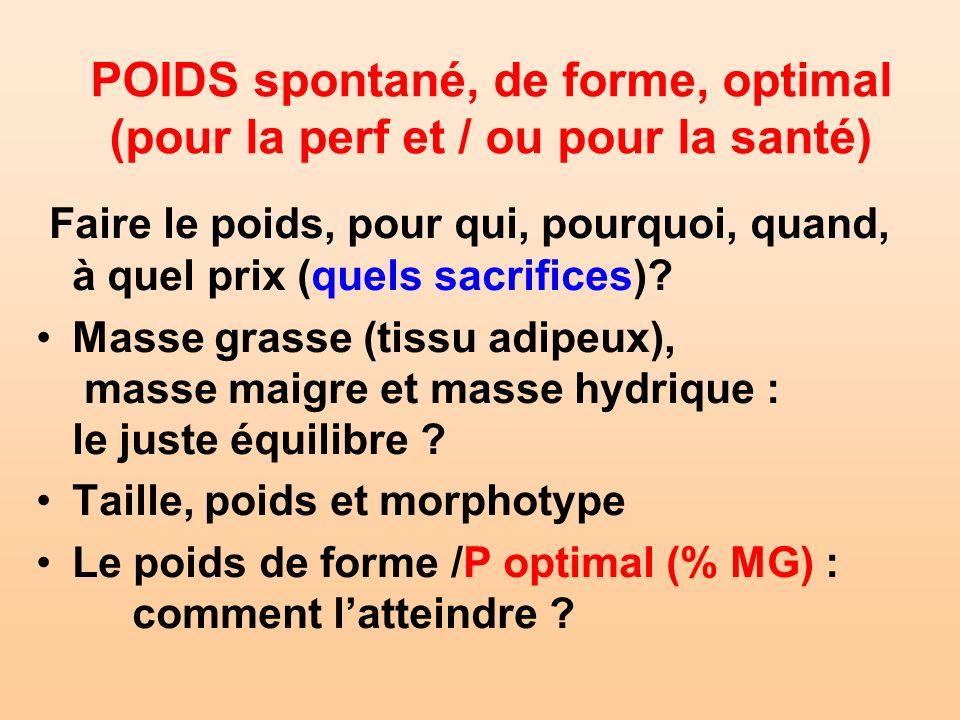 POIDS spontané, de forme, optimal (pour la perf et / ou pour la santé) Faire le poids, pour qui, pourquoi, quand, à quel prix (quels sacrifices)? Mass