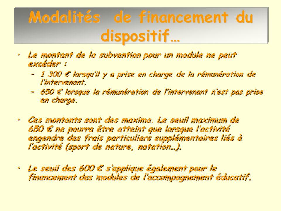 Le montant de la subvention pour un module ne peut excéder :Le montant de la subvention pour un module ne peut excéder : –1 300 lorsquil y a prise en charge de la rémunération de lintervenant.
