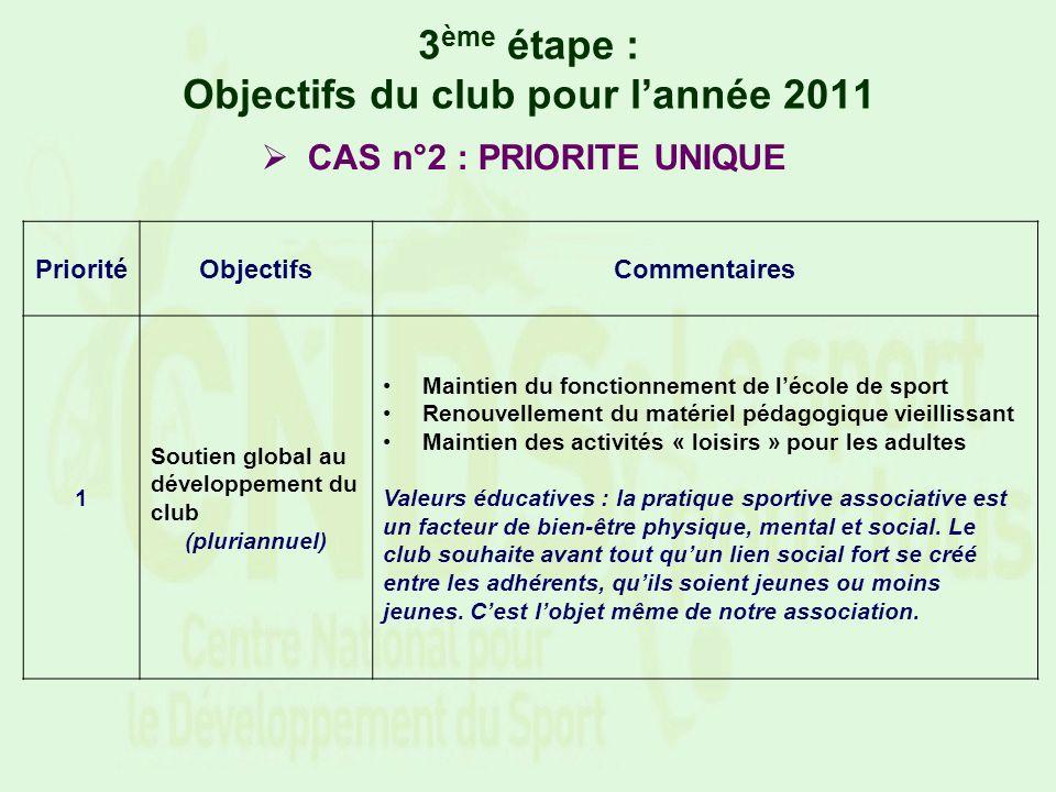 3 ème étape : Objectifs du club pour lannée 2011 PrioritéObjectifsCommentaires 1 Soutien global au développement du club (pluriannuel) Maintien du fon
