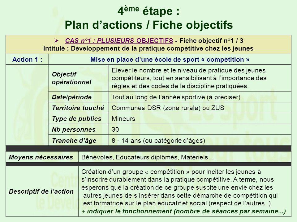 4 ème étape : Plan dactions / Fiche objectifs CAS n°1 : PLUSIEURS OBJECTIFS - Fiche objectif n°1 / 3 Intitulé : Développement de la pratique compétiti