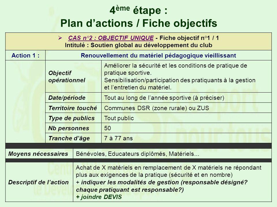 4 ème étape : Plan dactions / Fiche objectifs Remplir le budget prévisionnel dédié à lobjectif dans sa totalité Addition des dépenses et recettes des 3 actions potentiellement présentées