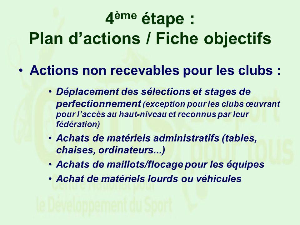 4 ème étape : Plan dactions / Fiche objectifs Actions non recevables pour les clubs : Déplacement des sélections et stages de perfectionnement (except