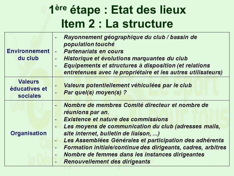 1 ère étape : Etat des lieux Item 2 : La structure Environnement du club - Rayonnement géographique du club / bassin de population touché - Partenaria