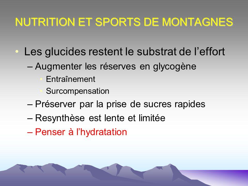NUTRITION ET SPORTS DE MONTAGNES Les glucides restent le substrat de leffort –Augmenter les réserves en glycogène Entraînement Surcompensation –Préser