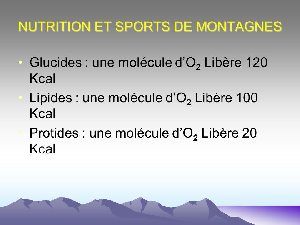 NUTRITION ET SPORTS DE MONTAGNES Glucides : une molécule dO 2 Libère 120 Kcal Lipides : une molécule dO 2 Libère 100 Kcal Protides : une molécule dO 2