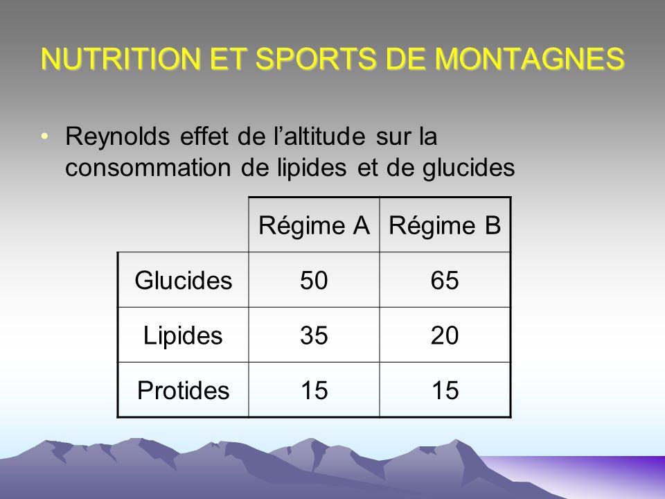 NUTRITION ET SPORTS DE MONTAGNES Reynolds effet de laltitude sur la consommation de lipides et de glucides Régime ARégime B Glucides5065 Lipides3520 P