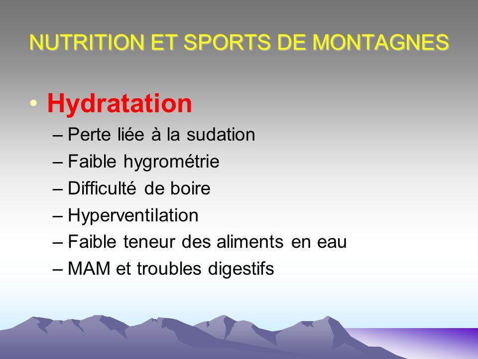 NUTRITION ET SPORTS DE MONTAGNES Hydratation –Perte liée à la sudation –Faible hygrométrie –Difficulté de boire –Hyperventilation –Faible teneur des a