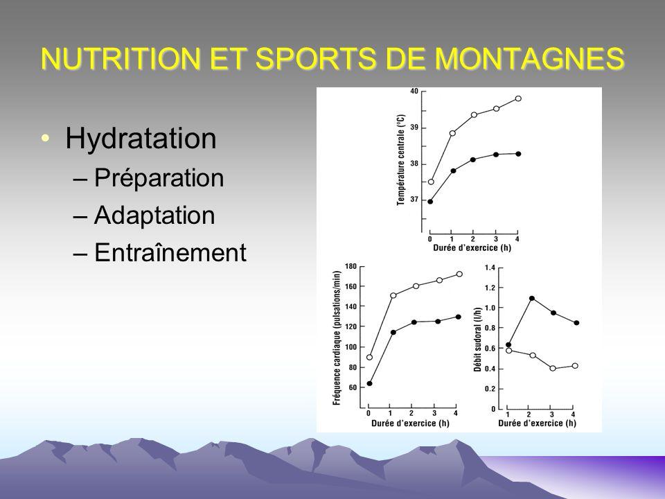 Hydratation –Préparation –Adaptation –Entraînement
