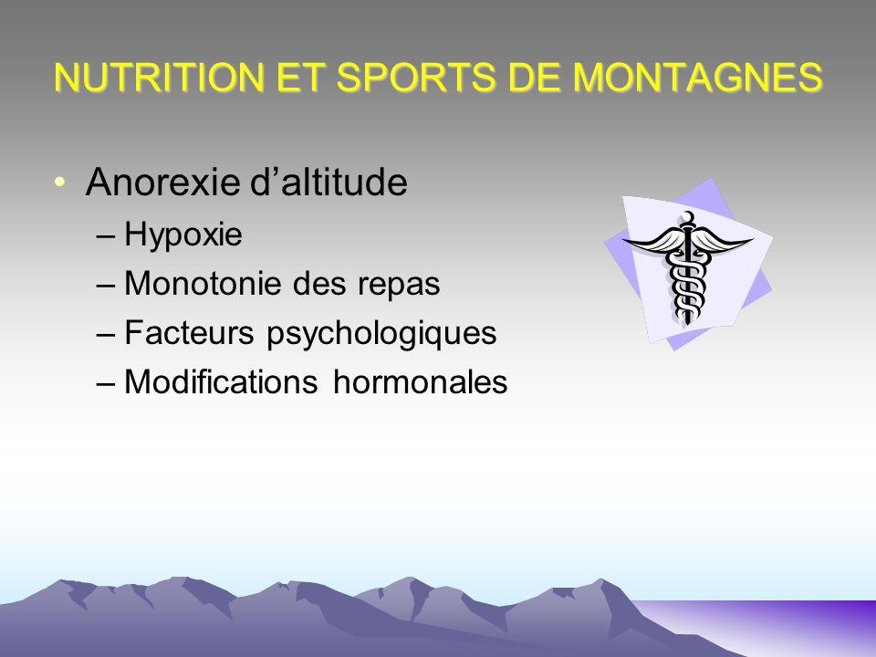 NUTRITION ET SPORTS DE MONTAGNES Anorexie daltitude –Hypoxie –Monotonie des repas –Facteurs psychologiques –Modifications hormonales