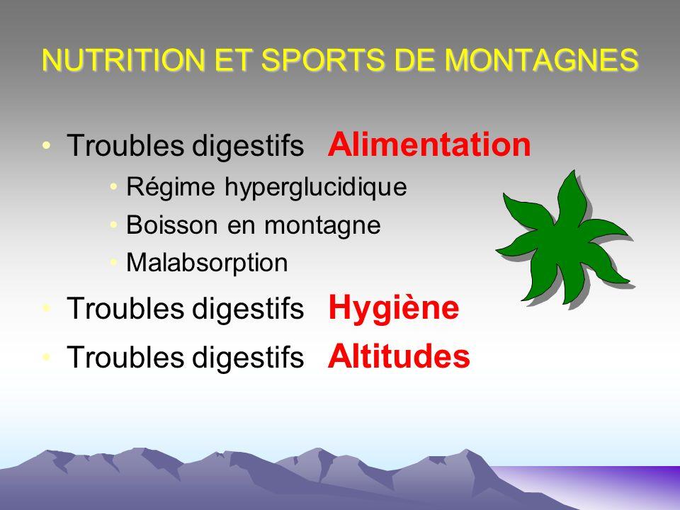NUTRITION ET SPORTS DE MONTAGNES Troubles digestifs Alimentation Régime hyperglucidique Boisson en montagne Malabsorption Troubles digestifs Hygiène T