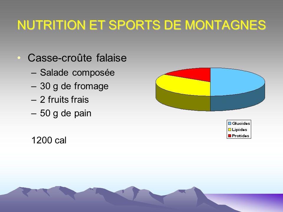 NUTRITION ET SPORTS DE MONTAGNES Casse-croûte falaise –Salade composée –30 g de fromage –2 fruits frais –50 g de pain 1200 cal