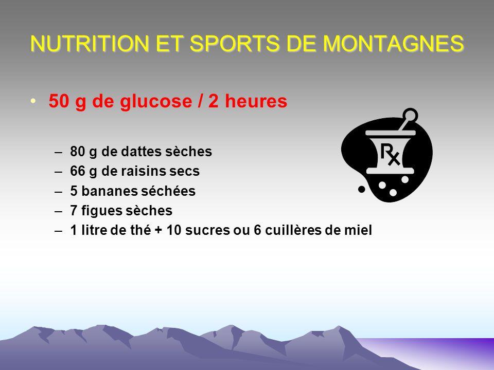 NUTRITION ET SPORTS DE MONTAGNES 50 g de glucose / 2 heures –80 g de dattes sèches –66 g de raisins secs –5 bananes séchées –7 figues sèches –1 litre