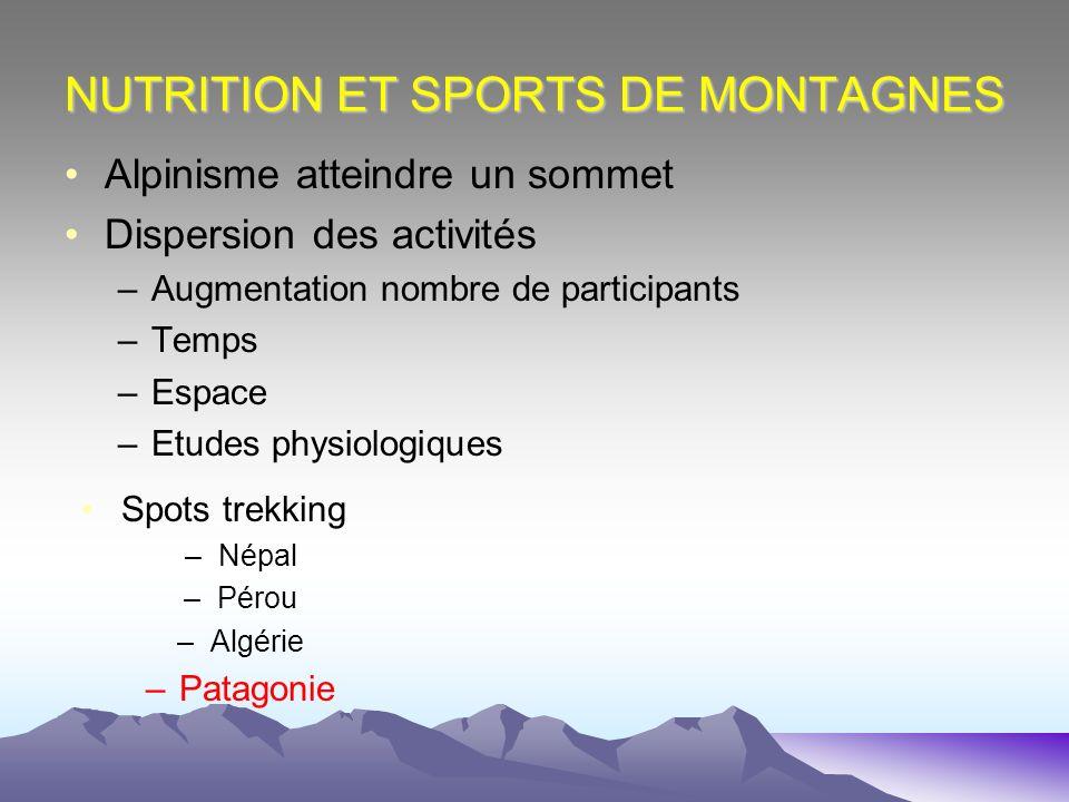 NUTRITION ET SPORTS DE MONTAGNES Alpinisme atteindre un sommet Dispersion des activités –Augmentation nombre de participants –Temps –Espace –Etudes ph