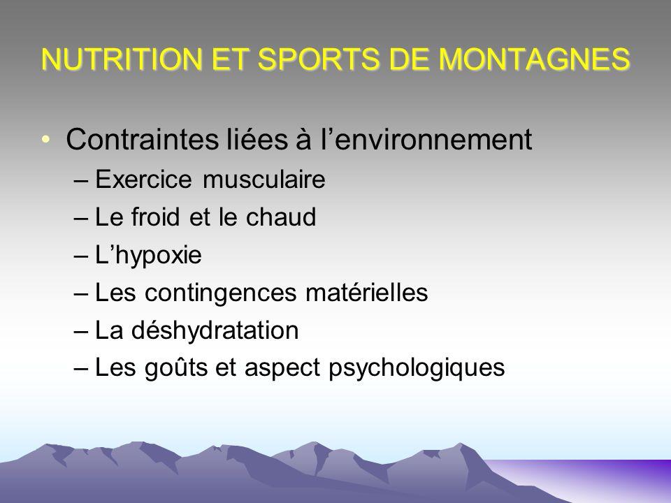 NUTRITION ET SPORTS DE MONTAGNES Contraintes liées à lenvironnement –Exercice musculaire –Le froid et le chaud –Lhypoxie –Les contingences matérielles