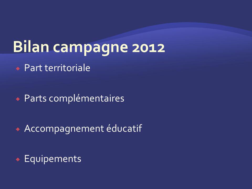 Part territoriale Parts complémentaires Accompagnement éducatif Equipements