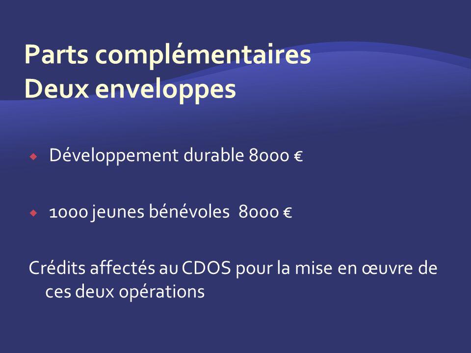 Développement durable 8000 1000 jeunes bénévoles 8000 Crédits affectés au CDOS pour la mise en œuvre de ces deux opérations