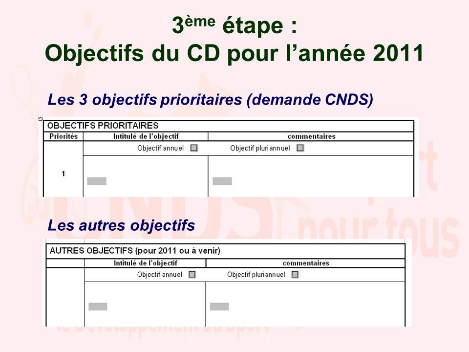 3 ème étape : Objectifs du CD pour lannée 2011 Les 3 objectifs prioritaires (demande CNDS) Les autres objectifs