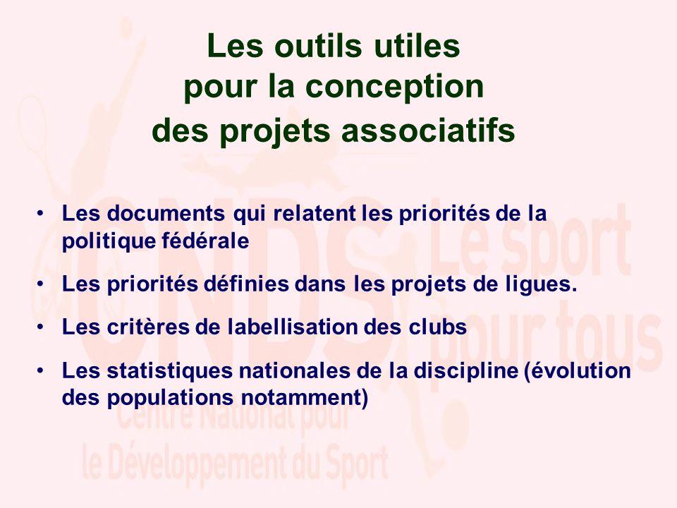 Les outils utiles pour la conception des projets associatifs Les documents qui relatent les priorités de la politique fédérale Les priorités définies dans les projets de ligues.
