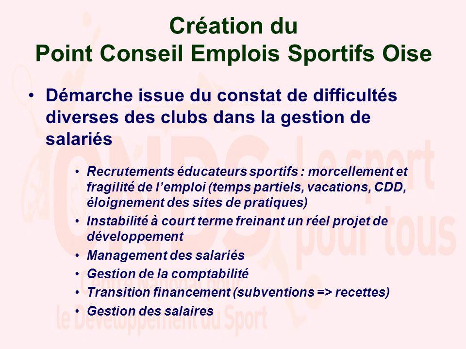 Création du Point Conseil Emplois Sportifs Oise Démarche issue du constat de difficultés diverses des clubs dans la gestion de salariés Recrutements é