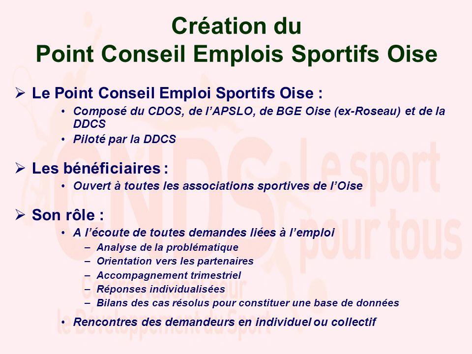 Création du Point Conseil Emplois Sportifs Oise Le Point Conseil Emploi Sportifs Oise : Composé du CDOS, de lAPSLO, de BGE Oise (ex-Roseau) et de la D